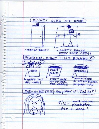 Jupiter Butler April Fools Sketch 1