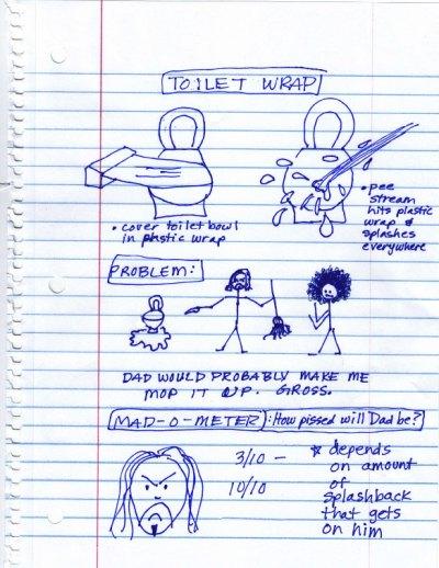 Jupiter Butler April Fools Sketch 3